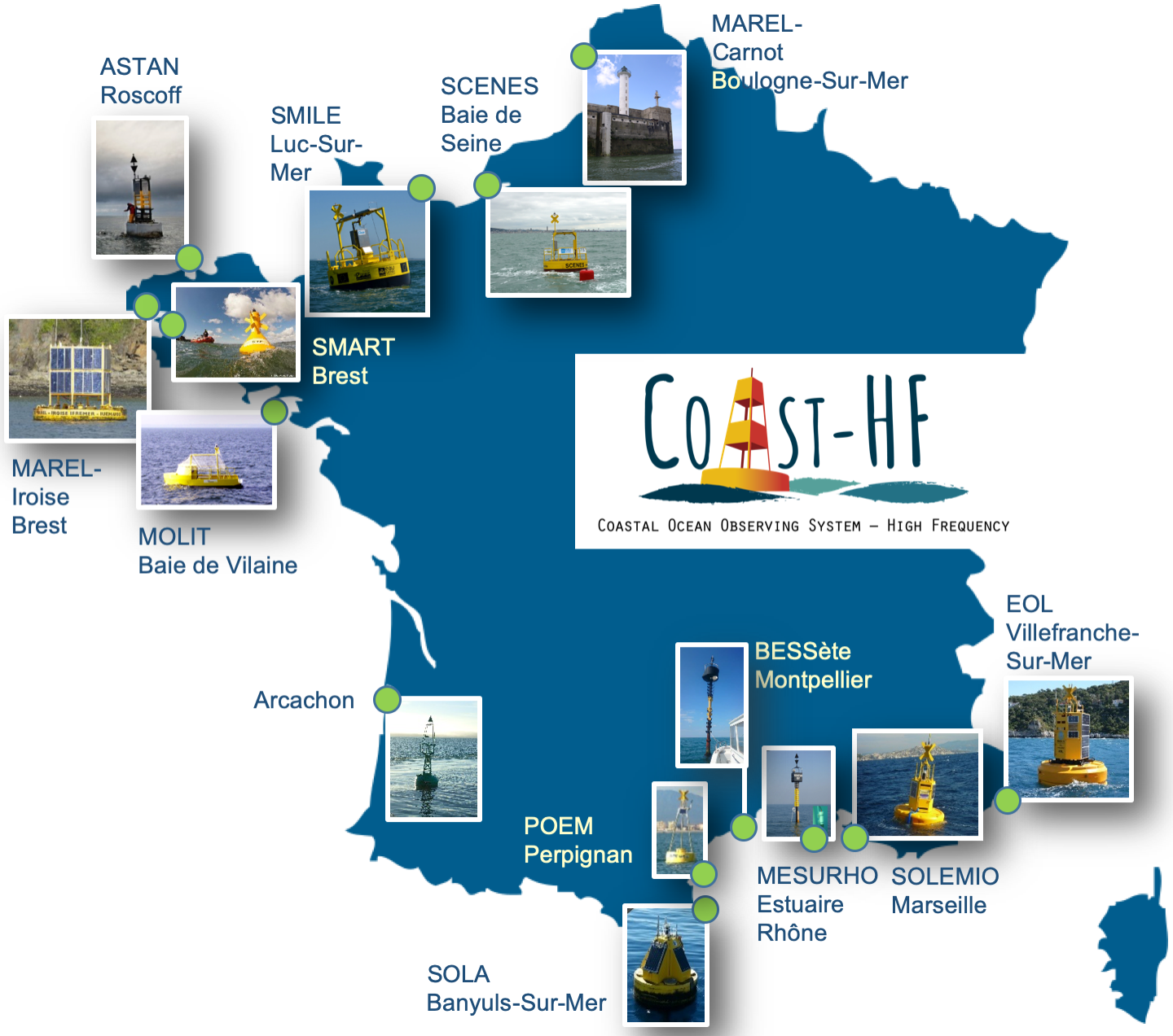 Loalisation des sites COAST-HF